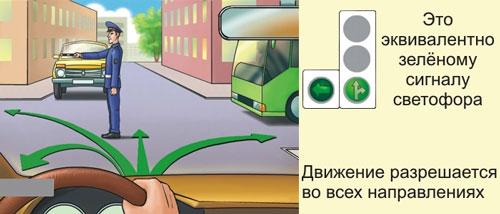 Знаки регулировщика на дороге в картинках с описанием.