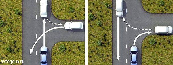 Способ разворота с использованием прилегающей территории справа, обеспечивающий безопасность движения, показан