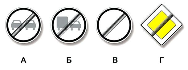 Какие из указанных знаков отменяют все ограничения, введенные ранее запрещающими знаками