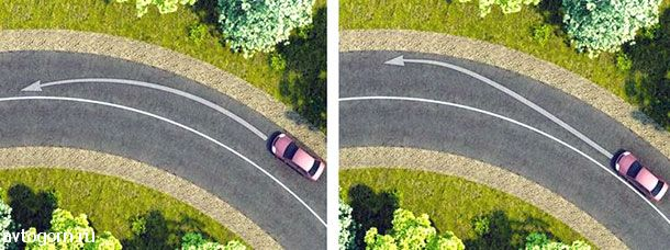 При повороте налево обеспечение безопасности движения достигается путем выполнения поворота по траектории, которая показана: