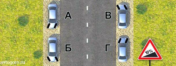 В случае остановки на подъеме(спуске) при наличии обочины можно предотвратить самопроизвольное скатывание автомобиля на проезжую часть, повернув его передние колеса в положение