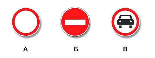Какие из указанных знаков разрешают проезд на автомобиле к месту проживания или работы