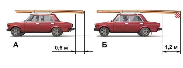 На каком рисунке изображен автомобиль, водитель которого не нарушает правил перевозки грузов