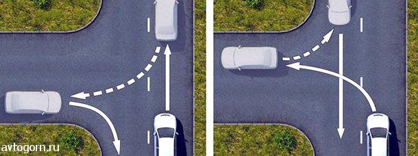 Способ разворота с использованием прилегающей территории слева, обеспечивающий безопасность движения, показан