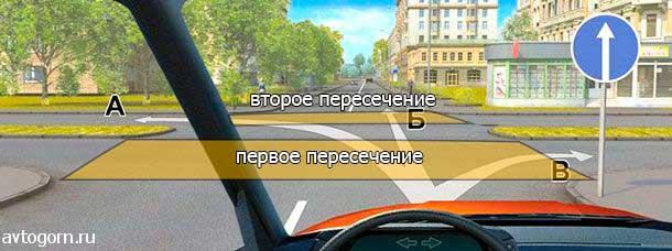 Предписывающие знаки дорожного движения картинки с пояснениями. перекресток с двумя пересечениями