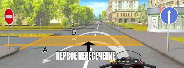 Предписывающие знаки дорожного движения картинки с пояснениями Первое-пересечение-проезжих-частей