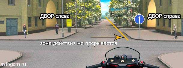 Предписывающие знаки дорожного движения картинки с пояснениями.  знак движение прямо въезд во двор