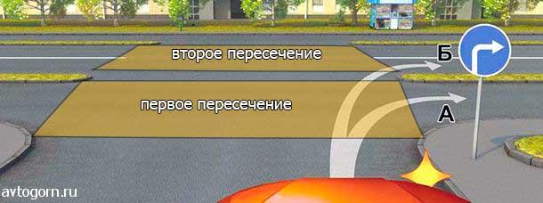 Предписывающие знаки дорожного движения картинки с пояснениями.