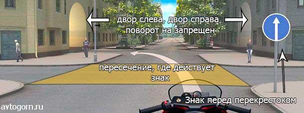 Предписывающие знаки дорожного движения картинки с пояснениями. Знак движение прямо перед перекрестком